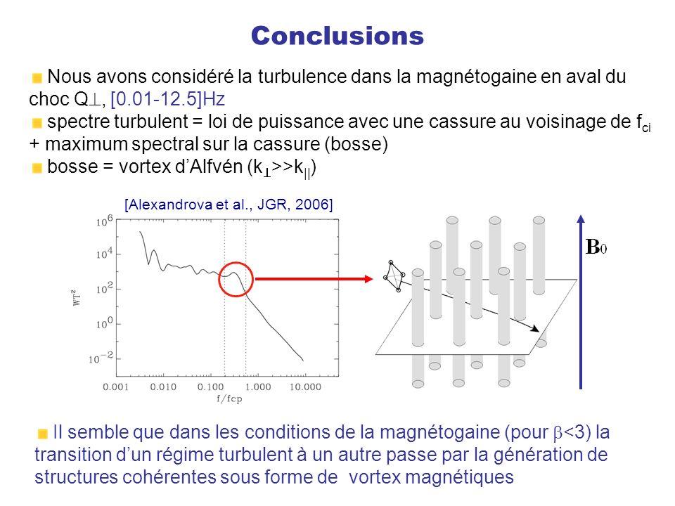 Conclusions Nous avons considéré la turbulence dans la magnétogaine en aval du choc Q, [0.01-12.5]Hz.